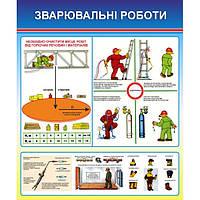 """Стенд для предприятия """"Сварочные работы"""""""