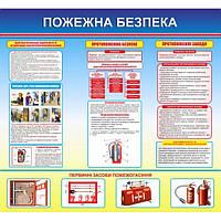 """Стенд для предприятия """"Пожарная безопасность"""""""