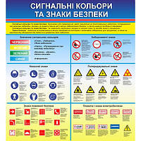 Стенд информационный Знаки безопасности
