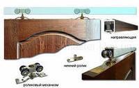 Роликовые механизмы для раздвижных дверей