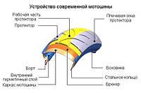 Таблица соответствия размеров (дюймы/миллиметры)