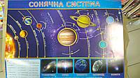 """НП Плакат (школа) """"Світ Поздоровлень А2""""/сонячна система"""