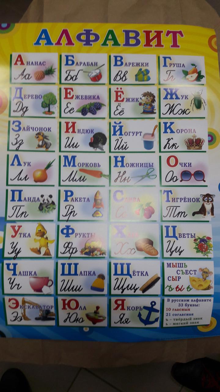 "НП Плакат (школа) ""Світ Поздоровлень А2""/алфавит русского ..."
