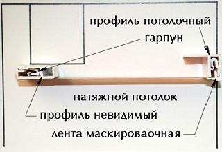 profil' pvh dlja natjazhnyh potolkov parametry