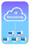 IT Outsourcing (аутсорсинг)