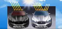 Встановлено вплив кольору автомобіля на витрату пального