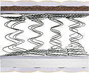 Матрас balu 2 in 1 / балу двусторонней жесткости 60х120