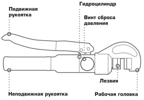 Устройство арматурореза