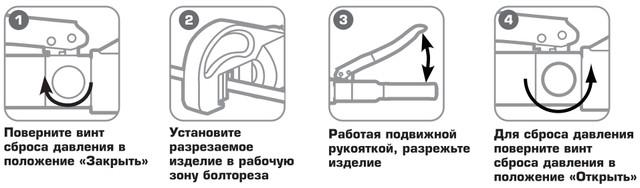Принцип работы арматурореза