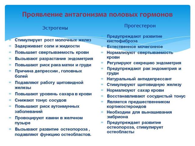 фитоэстрогены , гинекология коралловый клуб, фитоэстрогены для женщин