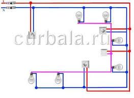 Замена электропроводки в квартире (1 комнатная)