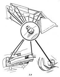Пресс-масленки и гидравлические муфты