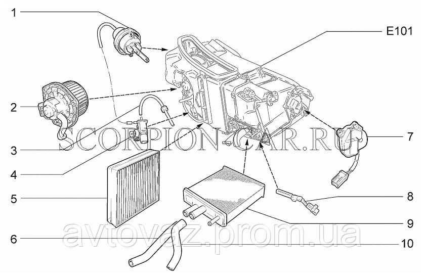 Клапан управления заслонкой рециркуляции кондиционера Panasonic ВАЗ 2170, ВАЗ 2171, ВАЗ 2172 Приора