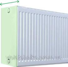 Спешим сообщить о появлении стальных радиаторов Termaxi от 725 грн...