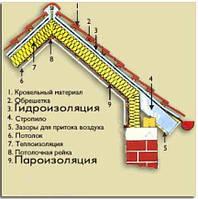 Услуги по ремонту и монтажу крыш в Днепропетровске