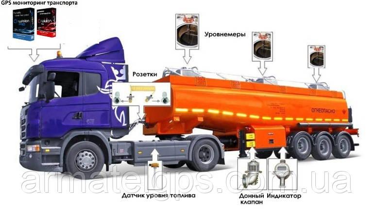Система GPS мониторинга бензовозов и топливозаправщиков