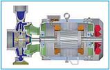 Центробежный промышленный насос Speroni CF 300 (трёхфазный), фото 2