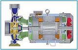 Центробежный насос Speroni CFM 150 BR (бронзовая крыльчатка), фото 2