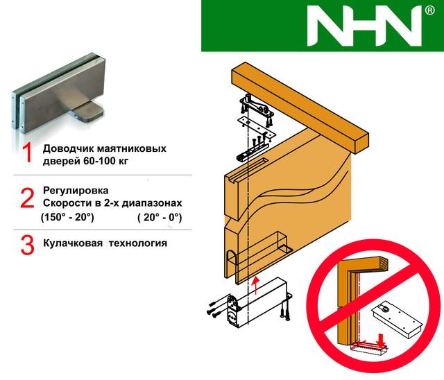 NHN-PDC103W