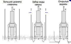 Кожух охлаждения скважинного насоса 4PD(4 дюйма )