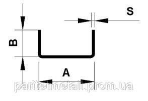 Швеллеры  равнополочные сталь1-3
