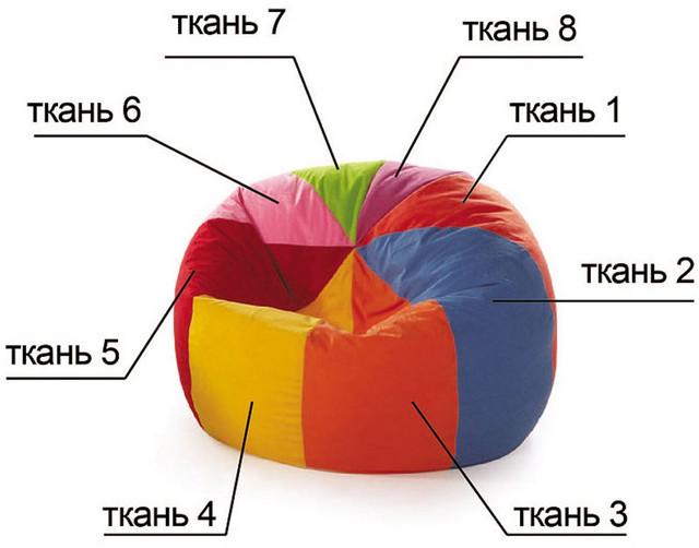 Кресло Шапито (обзор ткани). Чехол - велюр Алоба  Наполнитель - пенополистирольные гранулы