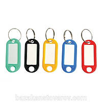 Идентификатор для ключей Skiper, SK-002