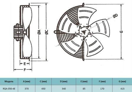 Габариты осевого вентилятора Alaska RQA 350. Купить в Украине.