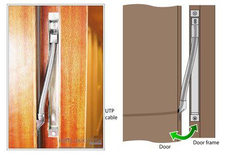 гибкий подвод для двери