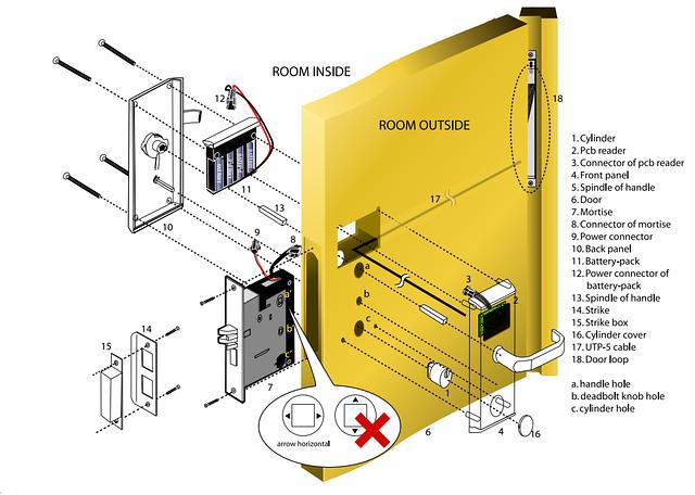 Монтаж сетевого замка для гостиницы