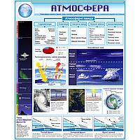 Стенд Атмосфера (70302.9)