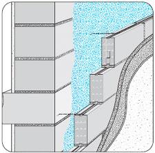 Теплоизоляционная засыпка стен