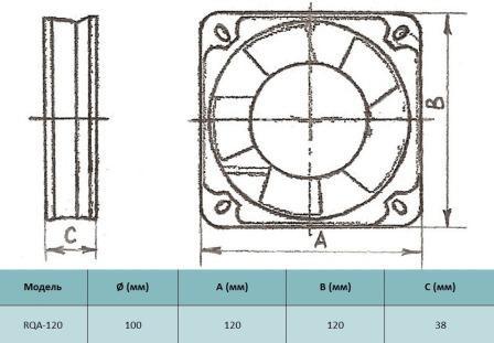 Габариты осевого вентилятора Alaska RQA 120  Купить в Украине цена.