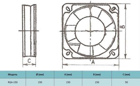 Габариты осевого вентилятора Alaska RQA 150  Купить в Украине цена.