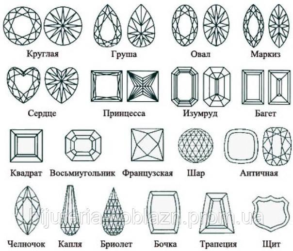 Форма камня