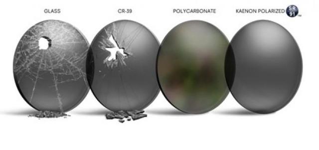 Какие линзы лучше -  мифы и заблуждения в выборе солнцезащитных очков