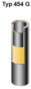 Тефлоновые (PTFE) рукава для химикатов
