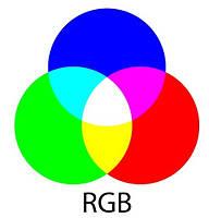 Создание цветопрофиля (ICC профиля) Широкоформатного принтера RGB