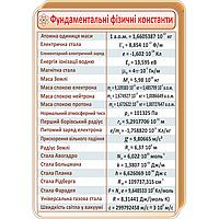 Стенд Фундаментальні фізичні константи (70321.11)