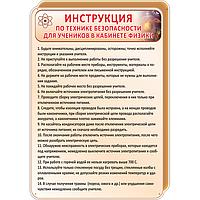 Стенд для кабінету фізики (70321.8)