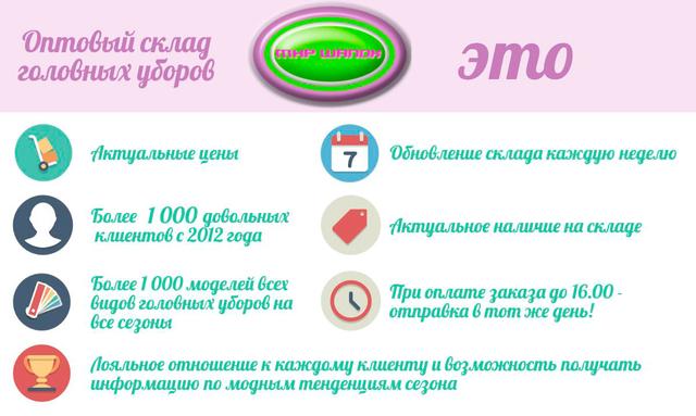Инфографика компании Мир шапок