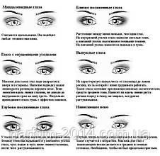 Как скорректировать форму глаз при помощи макияжа