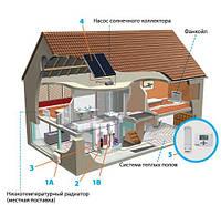 Проектирование и монтаж систем вентиляции и кондиционирование воздуха