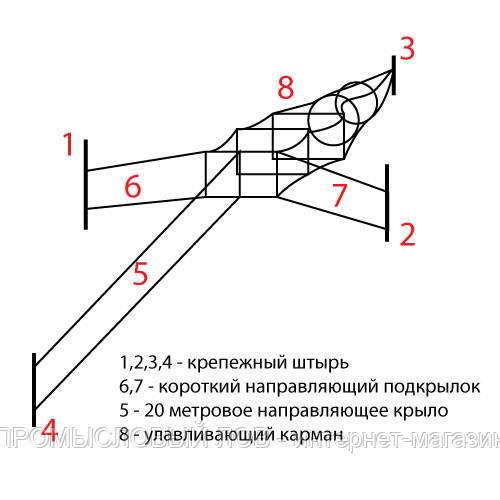 promulov.com | Вентерь мелкоячеистый. Цена, купить: Вентерь ...