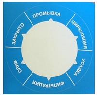 Наклейка на 6-ти позиционный кран Emaux