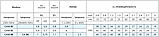 Центробежный самовсасывающий насос Speroni CAM 88–HL, фото 3