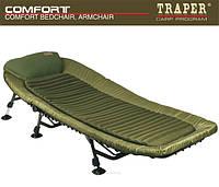 Карповая раскладушка Traper Comfort bedchair