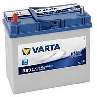 Аккумулятор автомобильный Varta 6СТ-45 BLUE dynamic (B33)