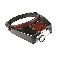 Бинокуляр Magnifier 81007A 10х