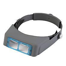 Бинокуляры налобные (линза стекло) MG81007-B
